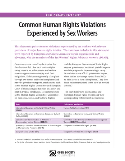 First page of PDF with filename: common-human-rights-violations-experienced-by-sex-workers-english-20110831.pdf